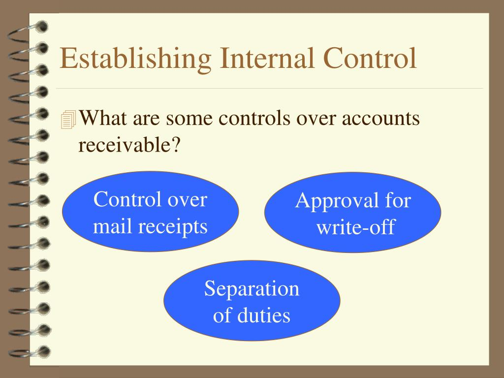 Establishing Internal Control