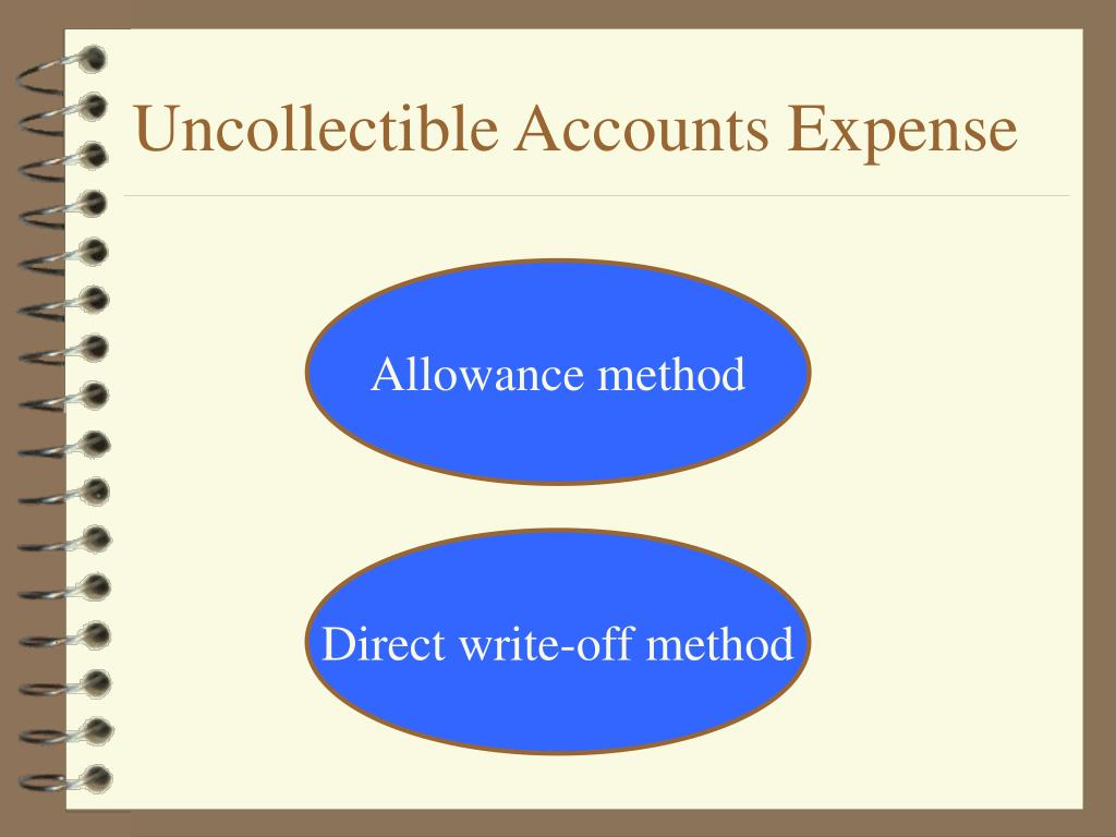 Uncollectible Accounts Expense