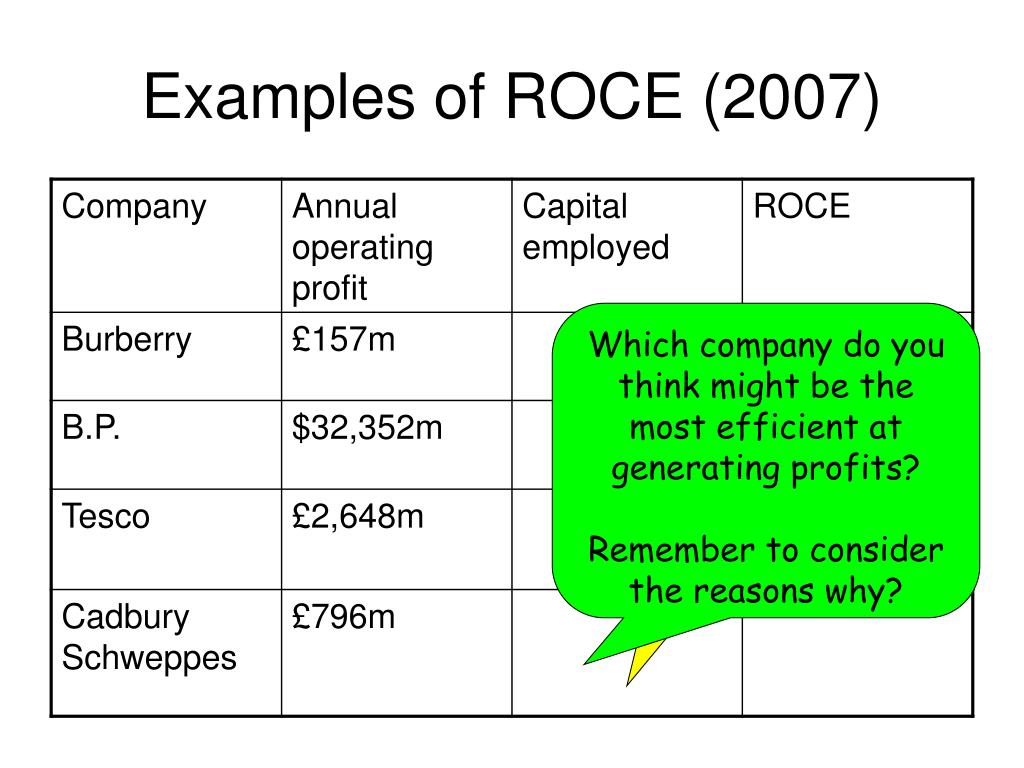 Examples of ROCE (2007)