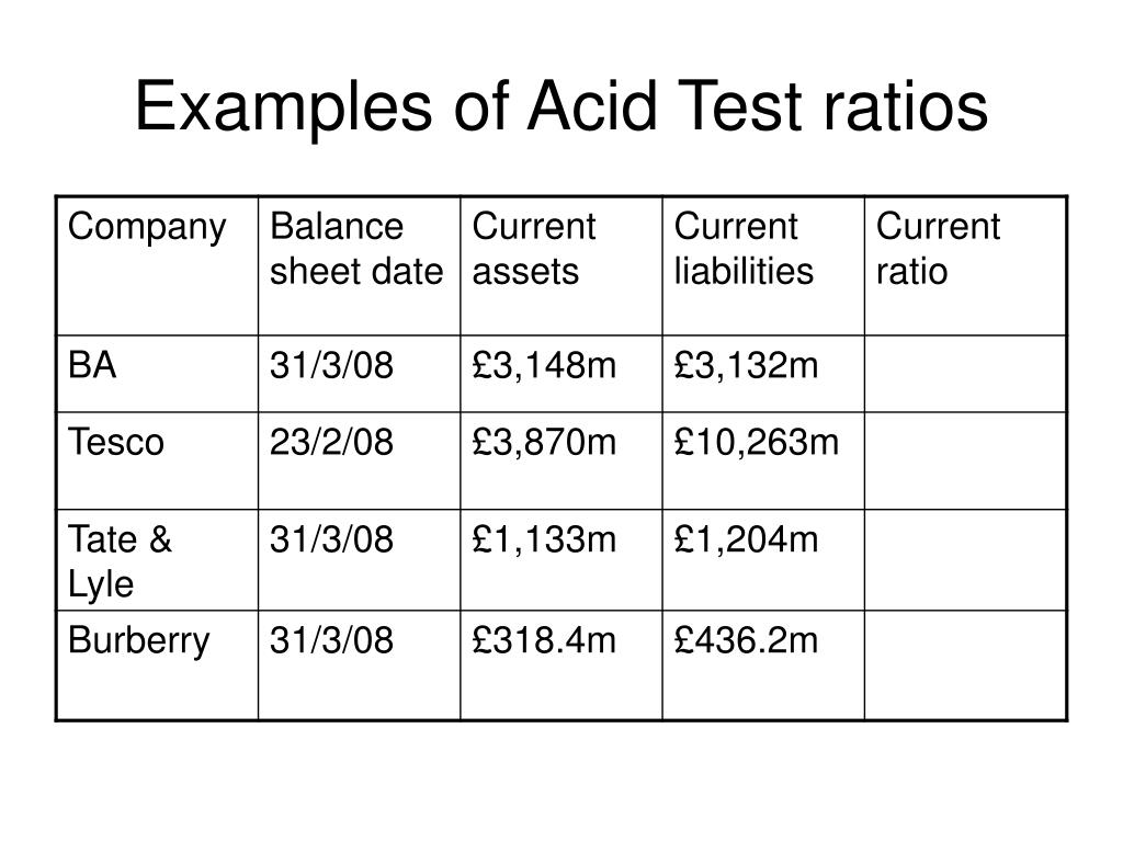 Examples of Acid Test ratios