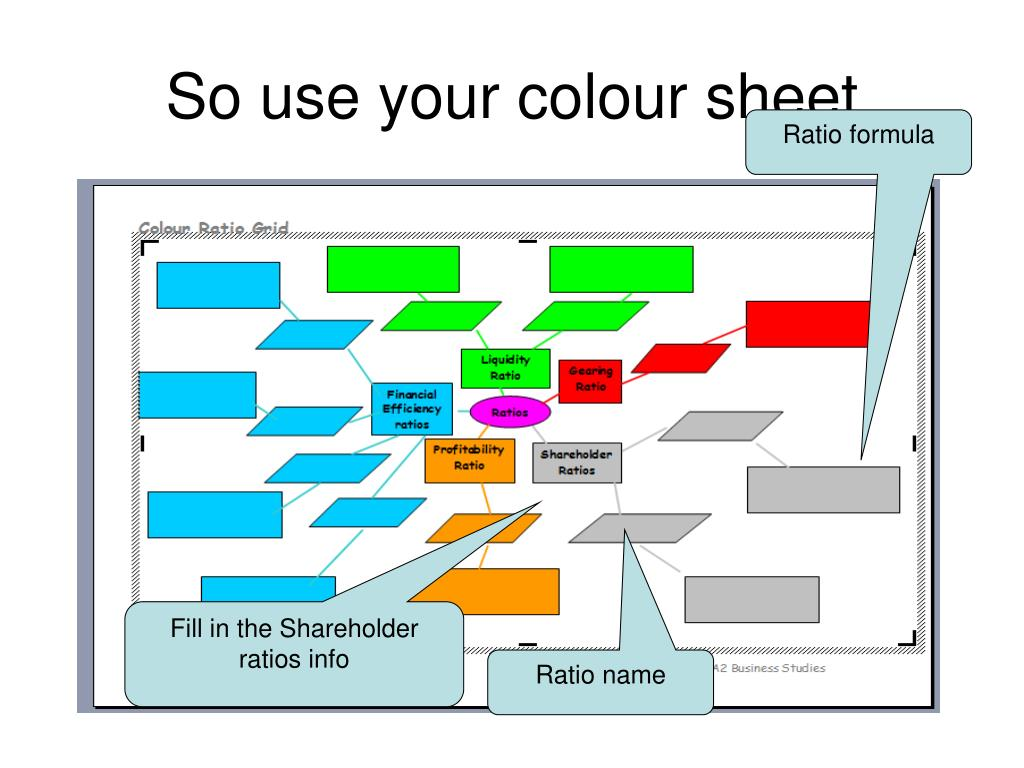 So use your colour sheet