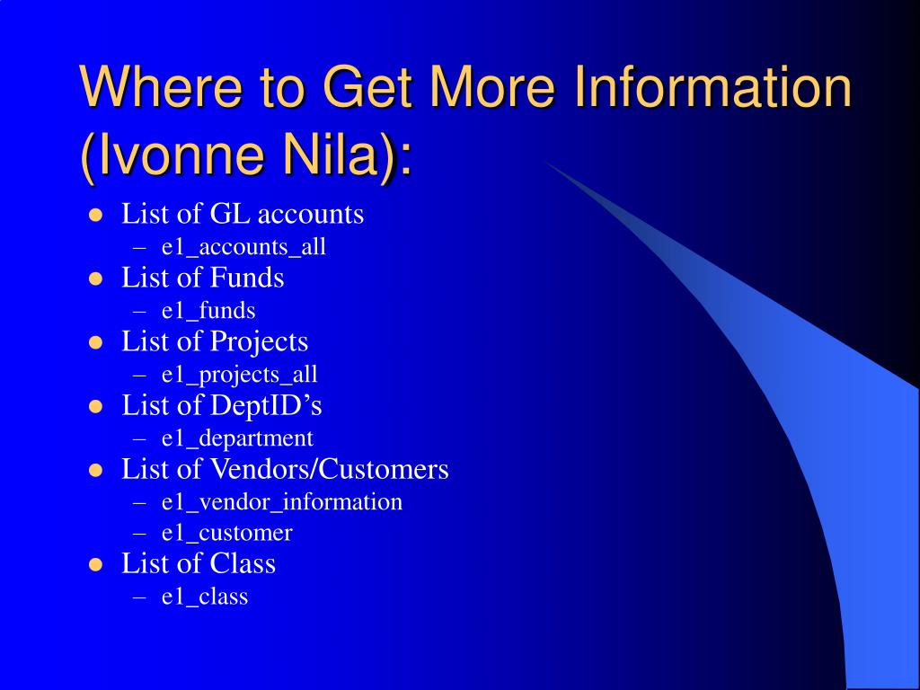 Where to Get More Information (Ivonne Nila):