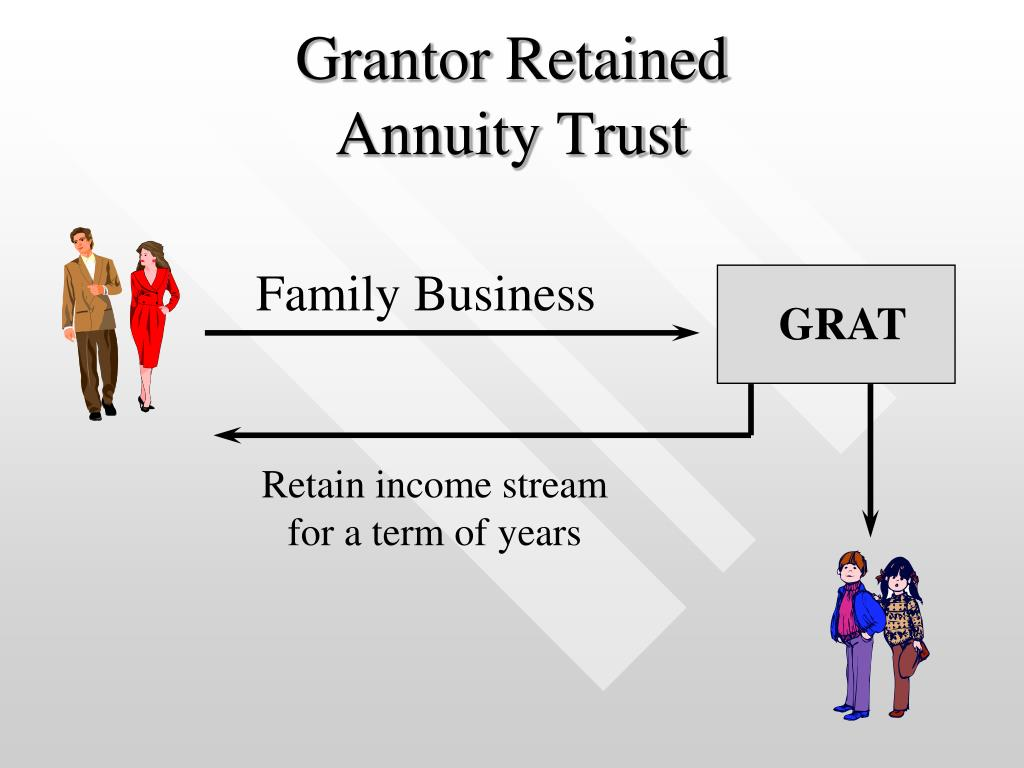 Grantor Retained