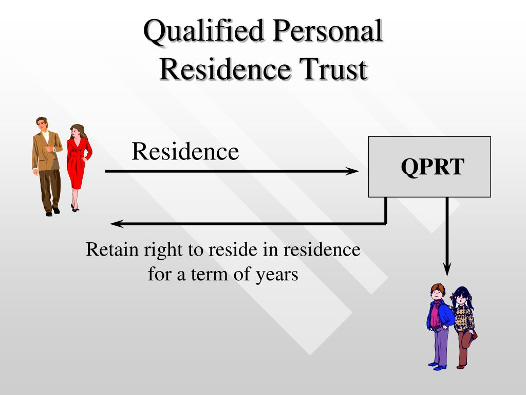 Qualified Personal