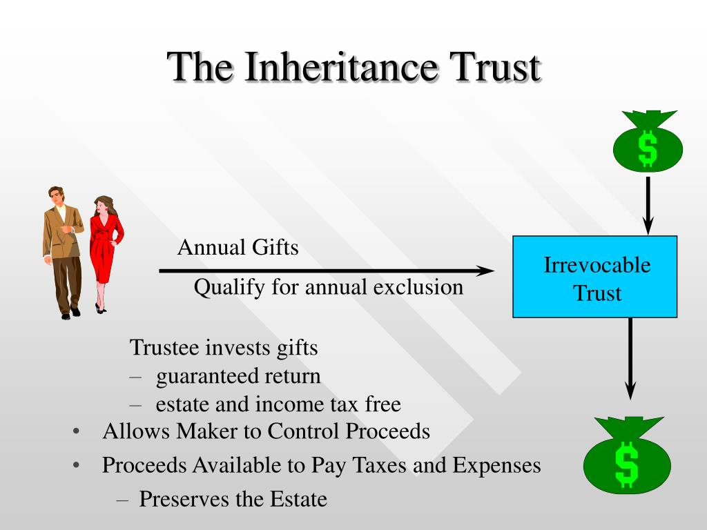 The Inheritance Trust