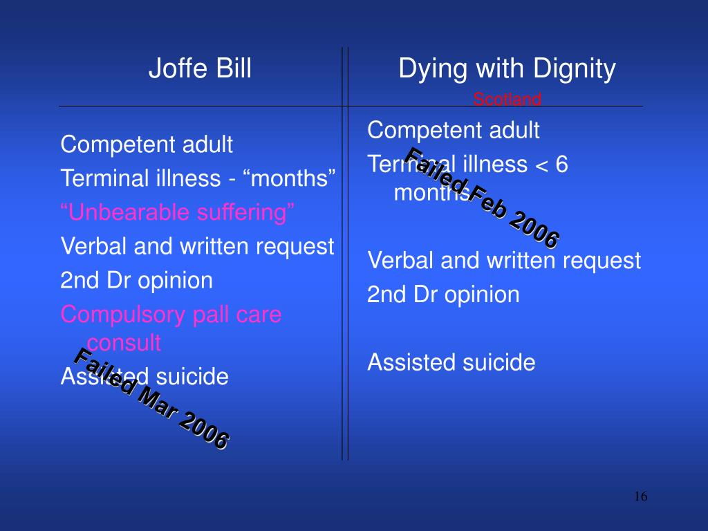 Joffe Bill