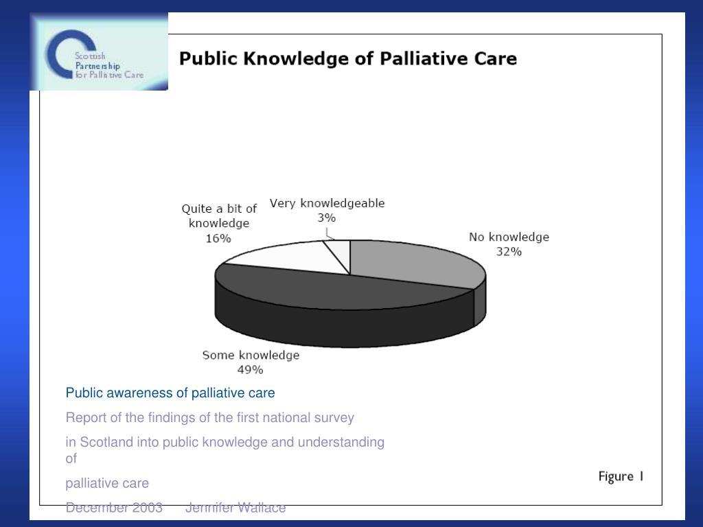 Public awareness of palliative care