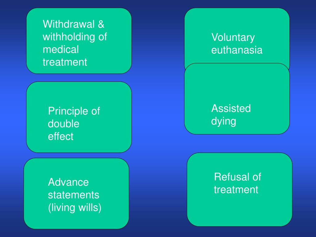 Withdrawal & withholding of medical treatment