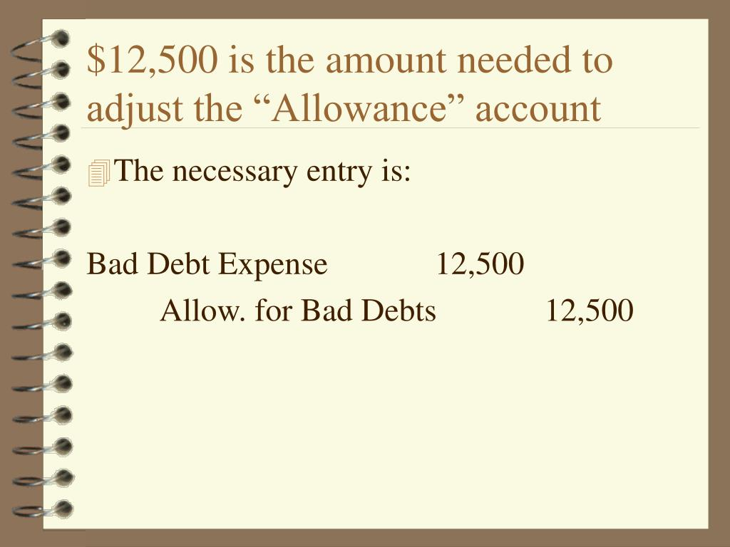 """$12,500 is the amount needed to adjust the """"Allowance"""" account"""