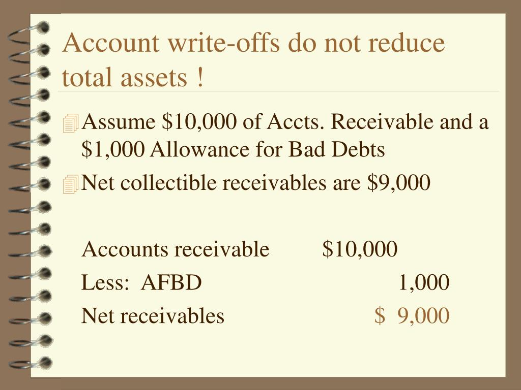 Account write-offs do not reduce total assets !