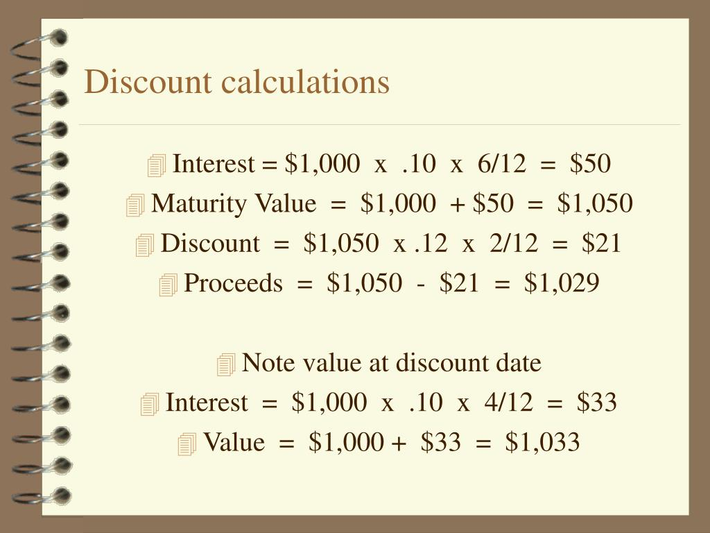 Discount calculations
