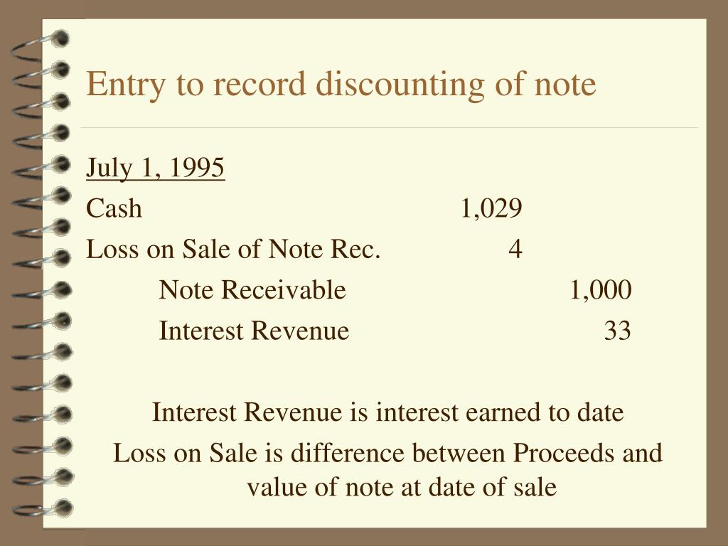 Entry to record discounting of note