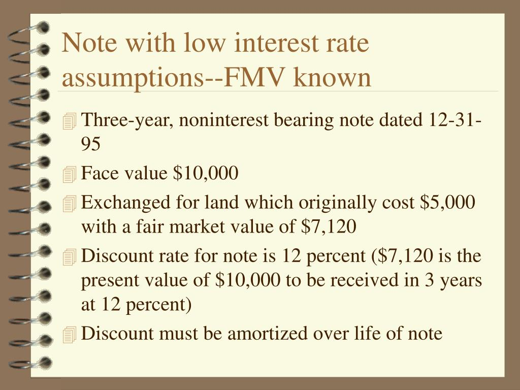Note with low interest rate assumptions--FMV known