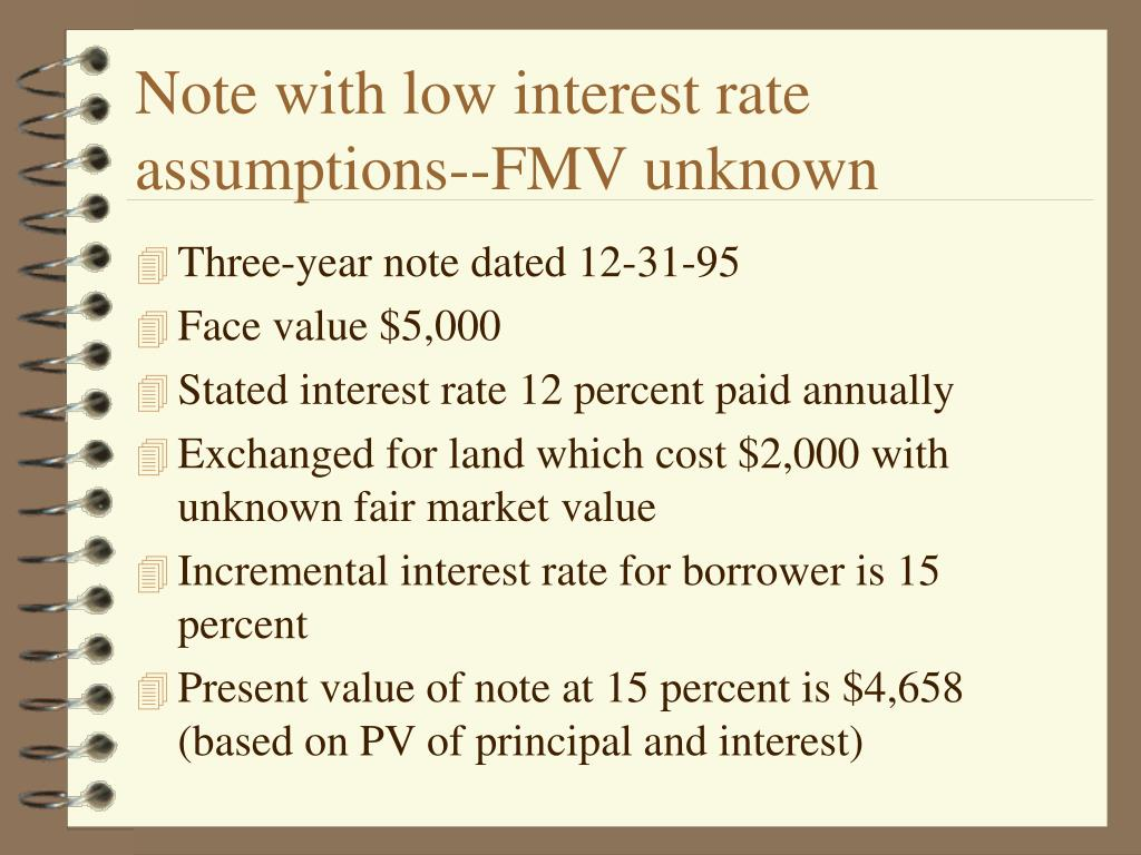 Note with low interest rate assumptions--FMV unknown