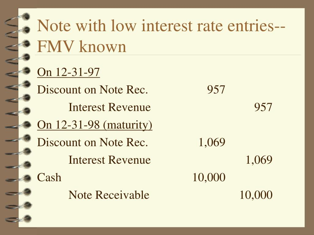 Note with low interest rate entries--FMV known