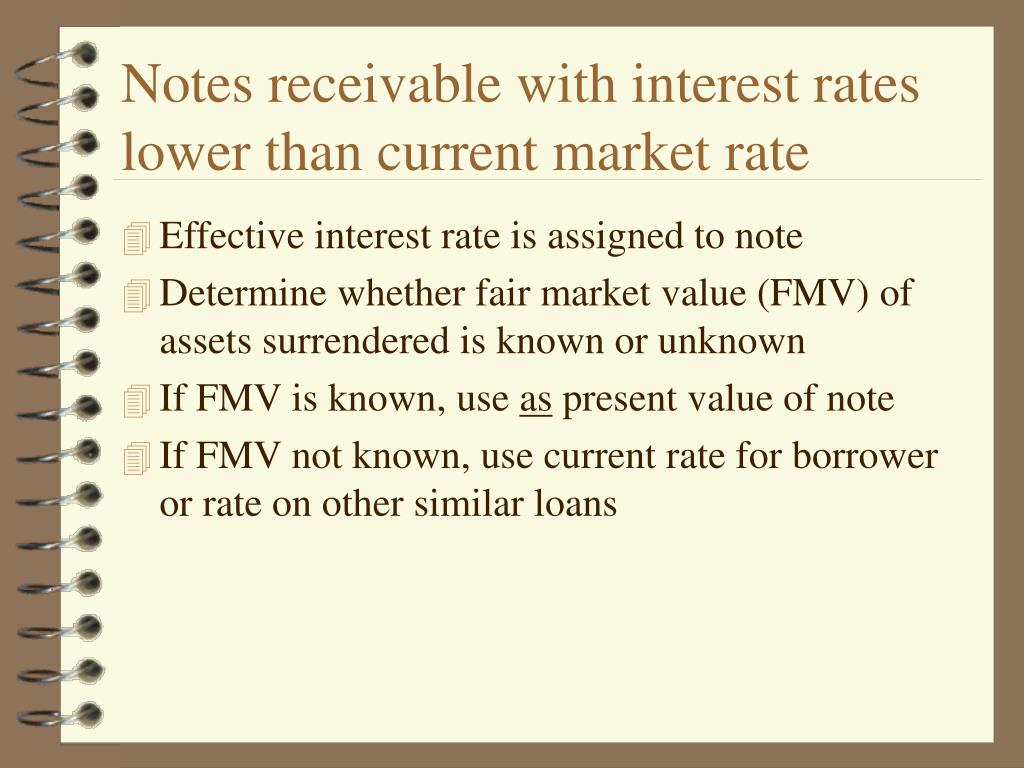 Notes receivable with interest rates lower than current market rate