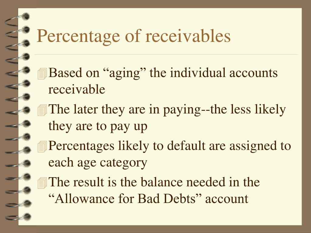 Percentage of receivables