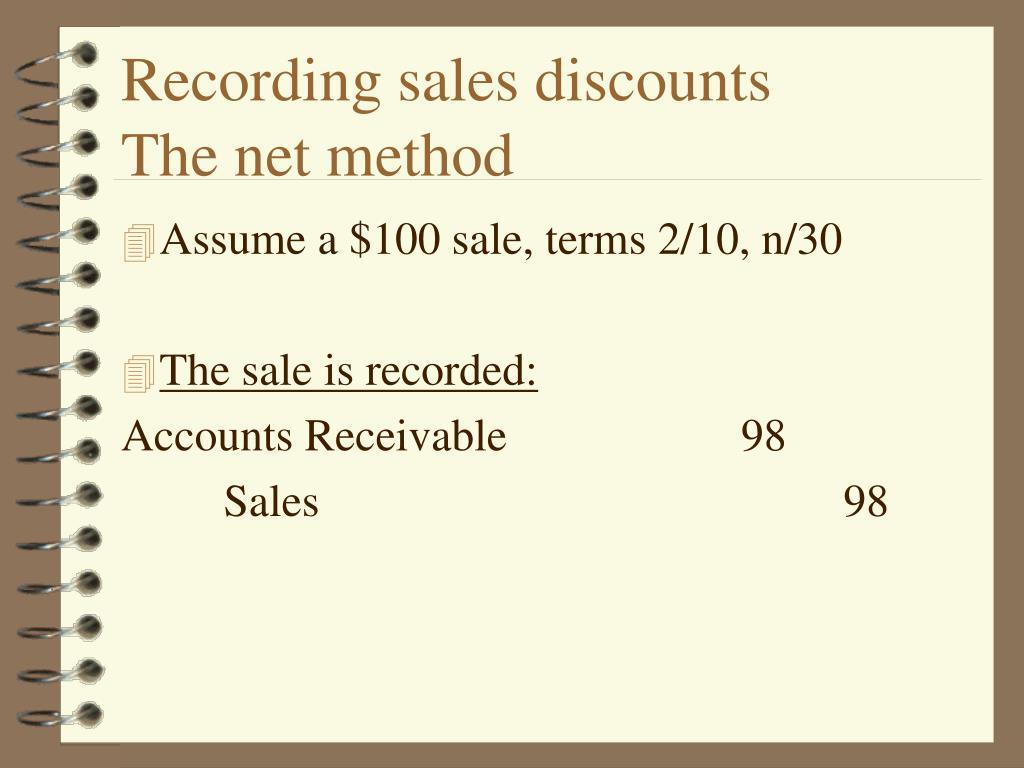 Recording sales discounts