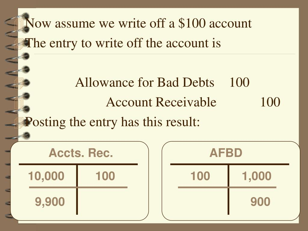 Now assume we write off a $100 account