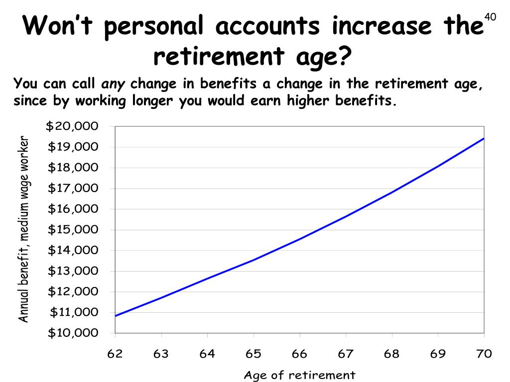 Won't personal accounts increase the retirement age?