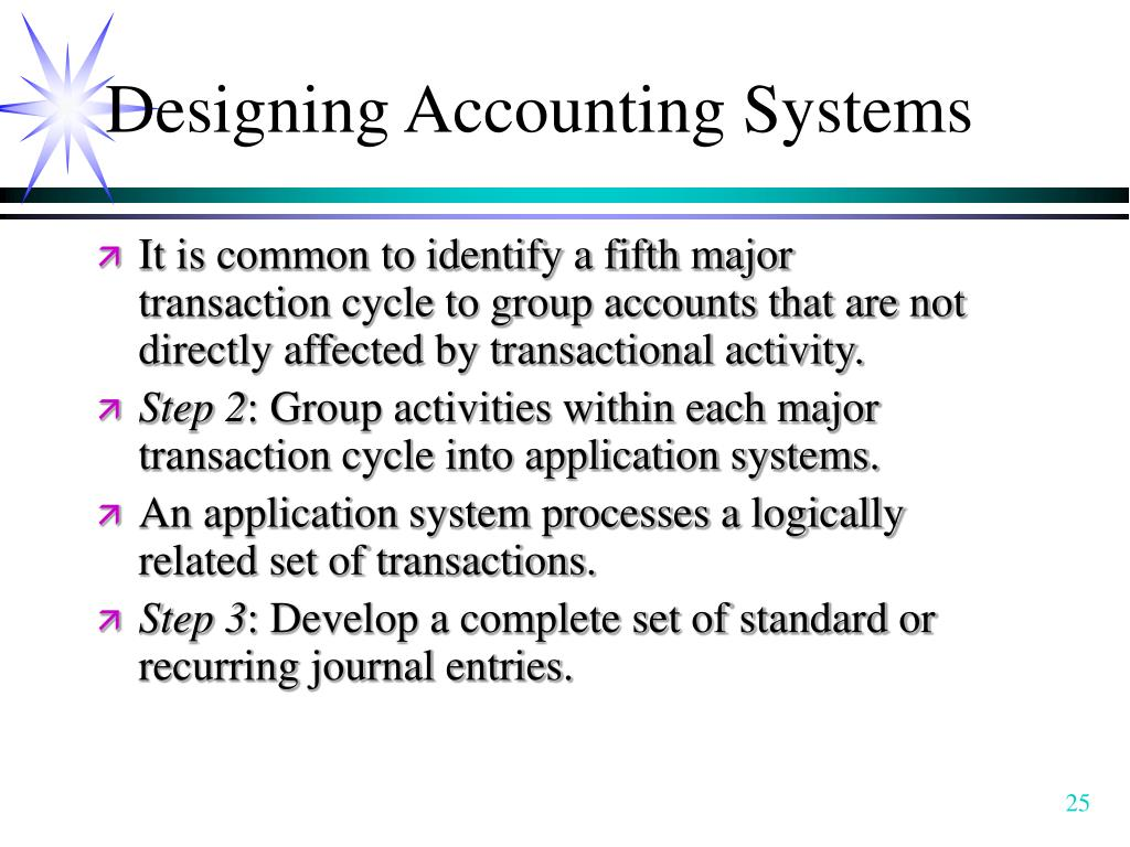 Designing Accounting Systems