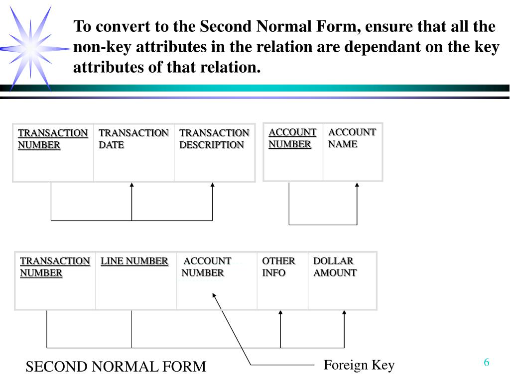 To convert to the Second Normal Form, ensure that all the