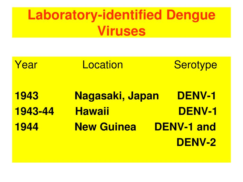 Laboratory-identified Dengue
