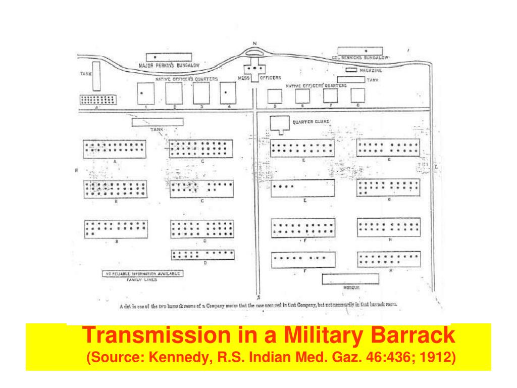 Transmission in a Military Barrack