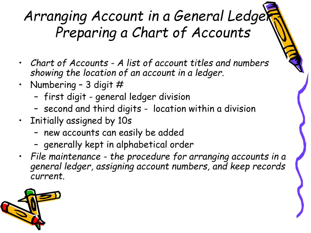 Arranging Account in a General Ledger -