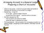 arranging account in a general ledger preparing a chart of accounts