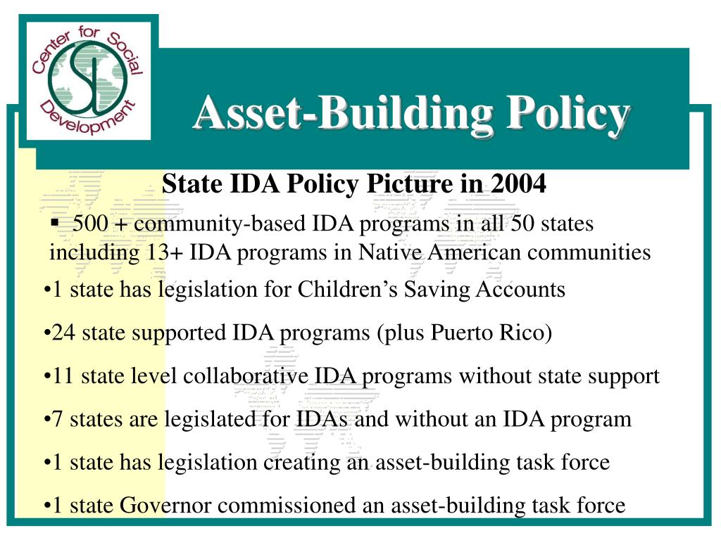 State IDA Policy Picture in 2004