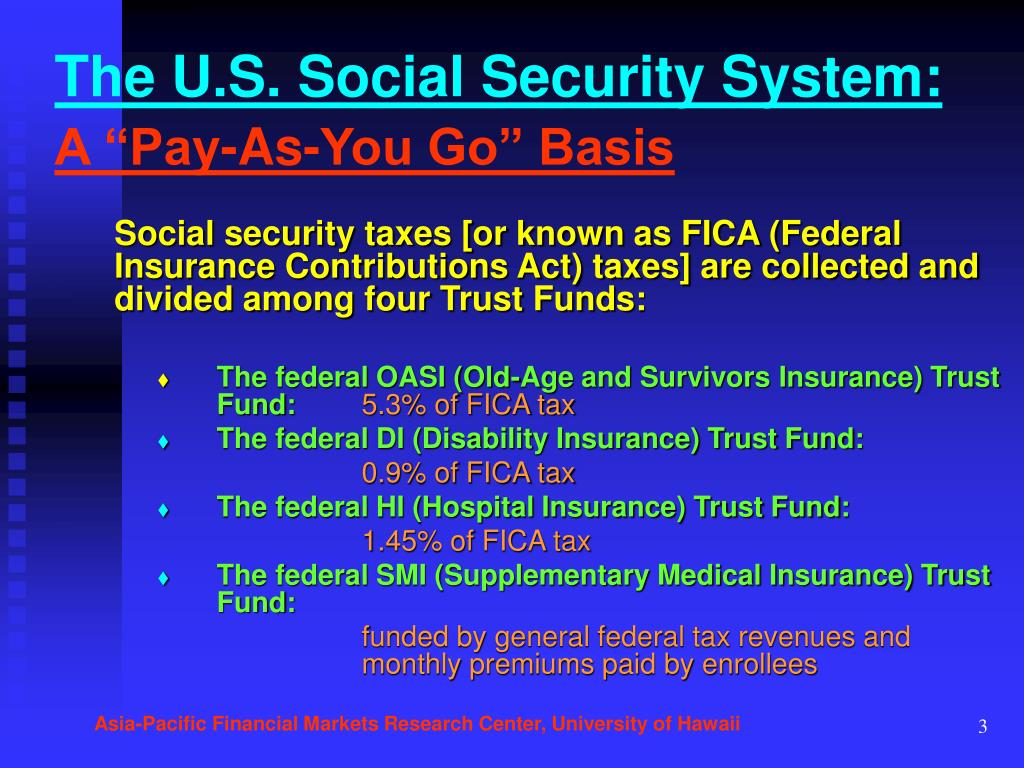 The U.S. Social Security System: