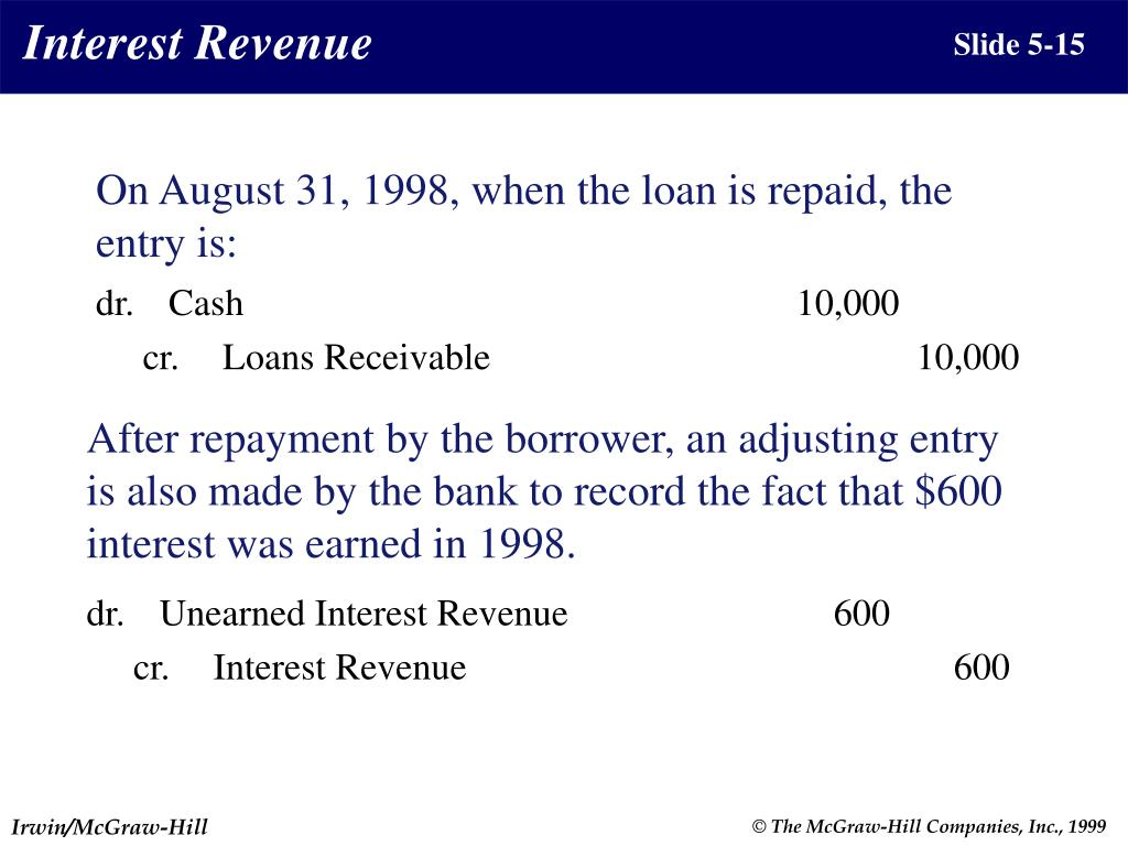 Interest Revenue