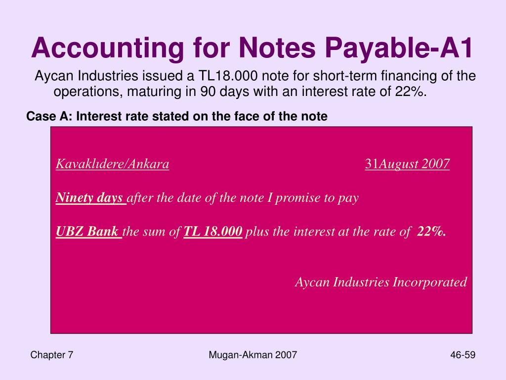 Accounting for Notes Payable-A1