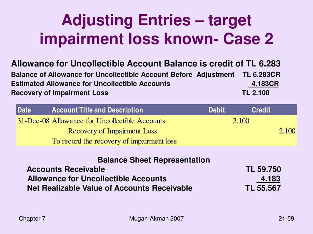Adjusting Entries – target impairment loss known- Case 2