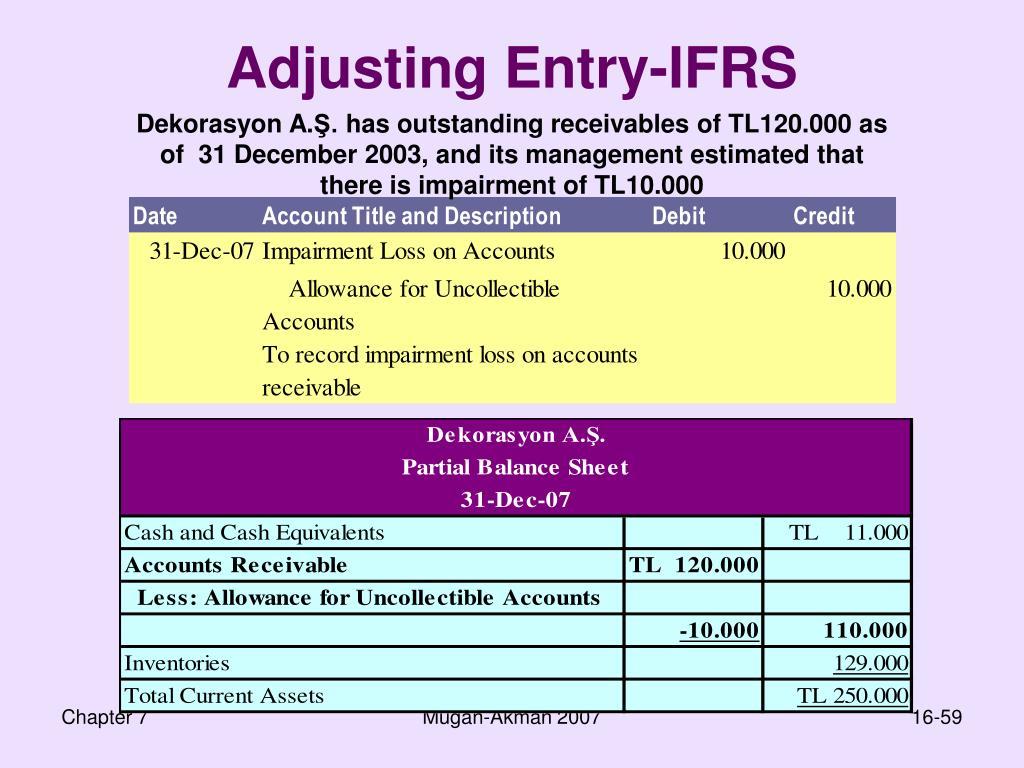 Adjusting Entry-IFRS