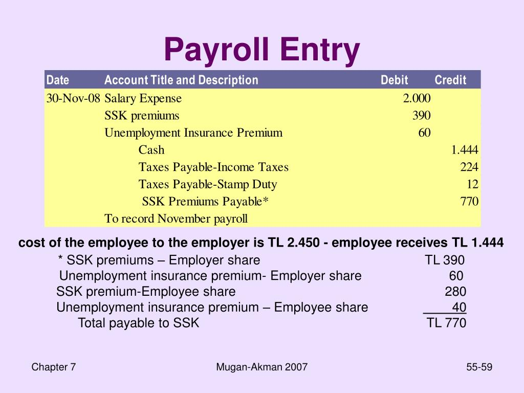Payroll Entry