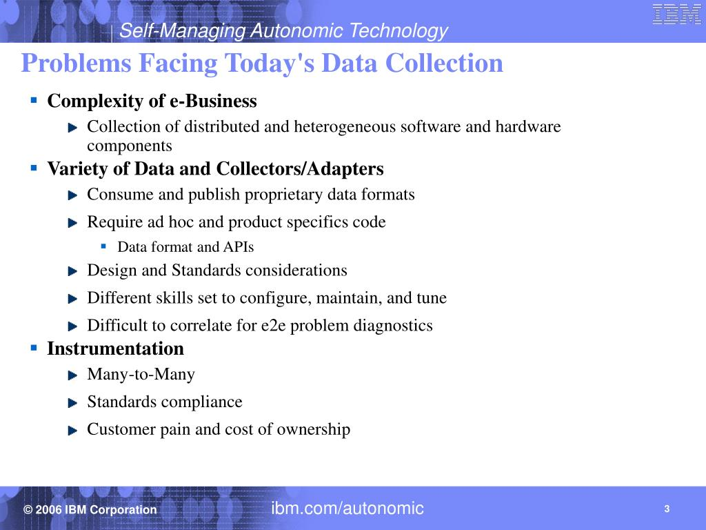 Problems Facing Today's Data Collection
