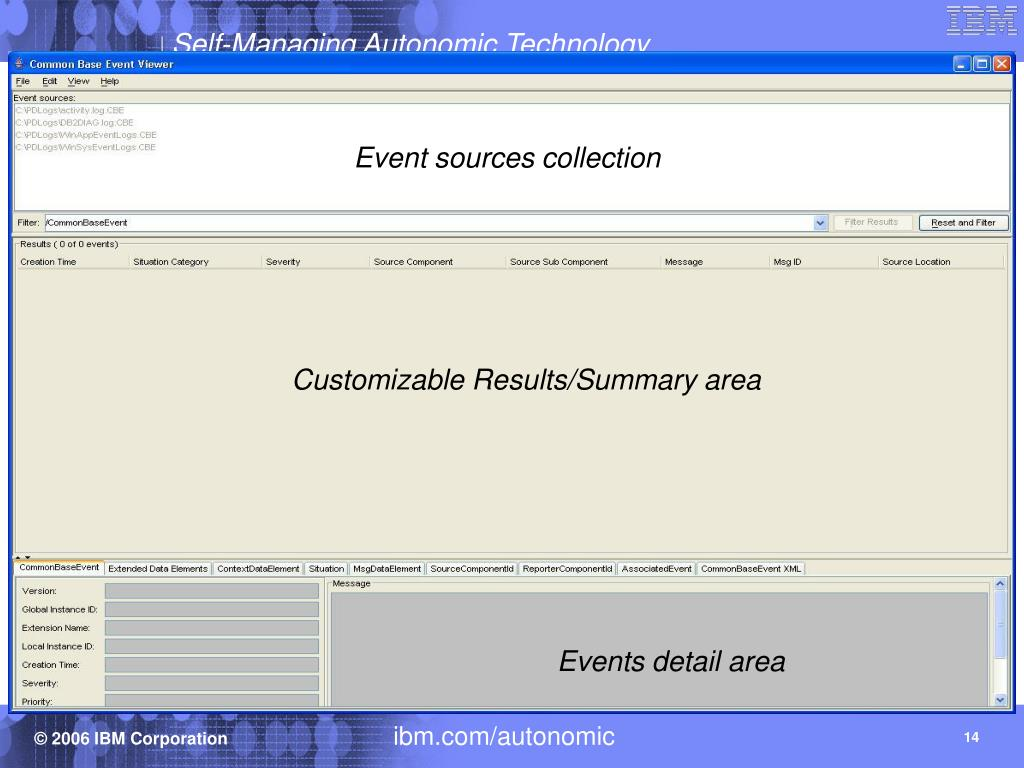 Event sources collection