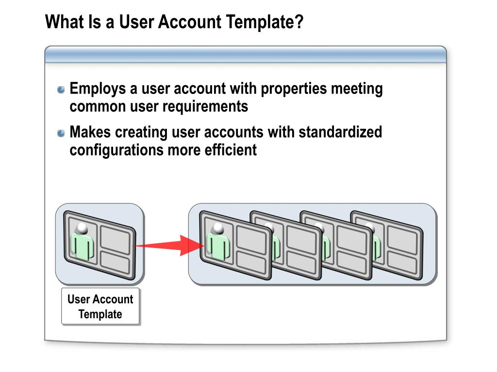 What Is a User Account Template?