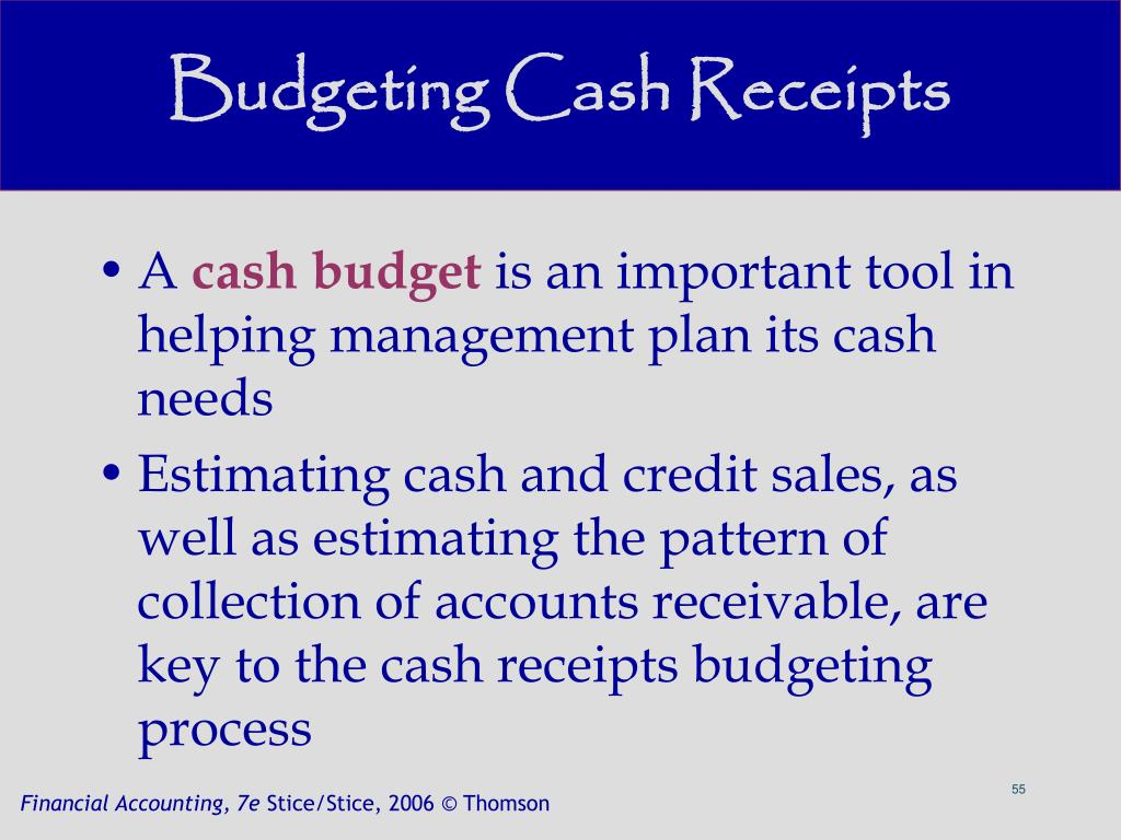 Budgeting Cash Receipts
