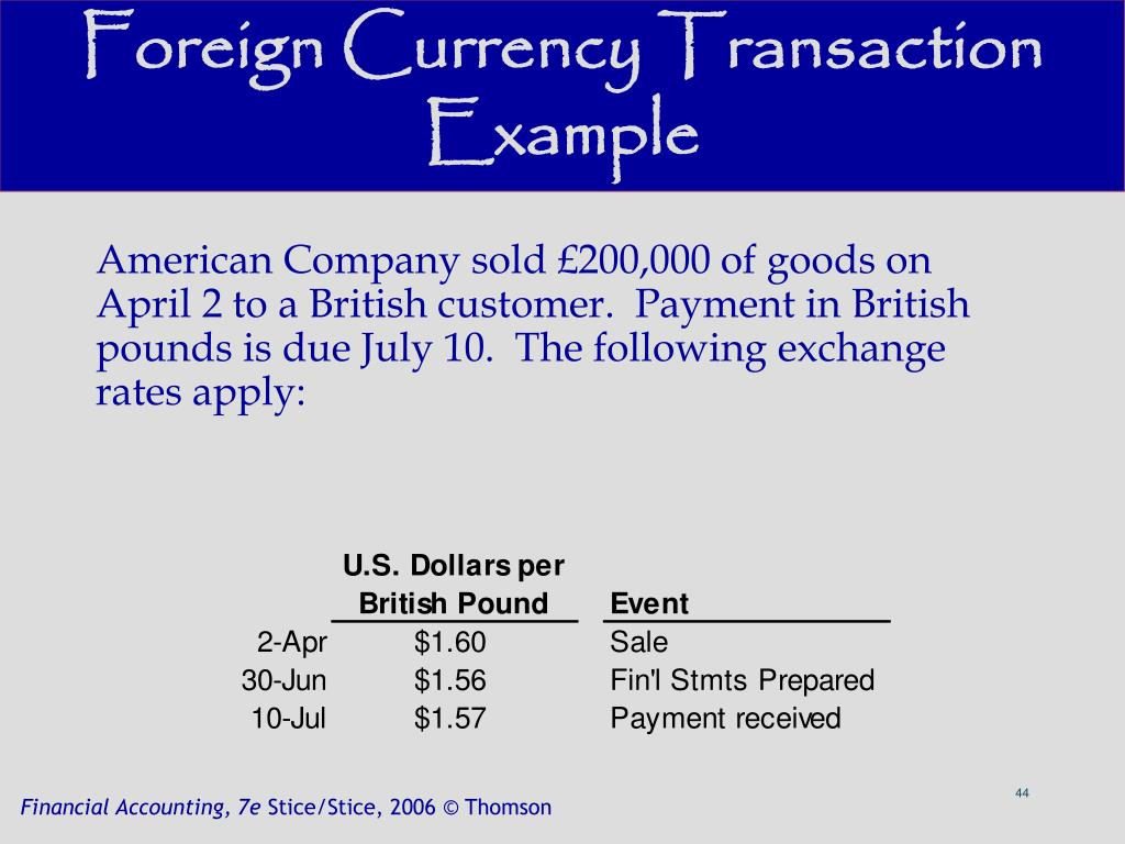 Foreign Currency Transaction Example