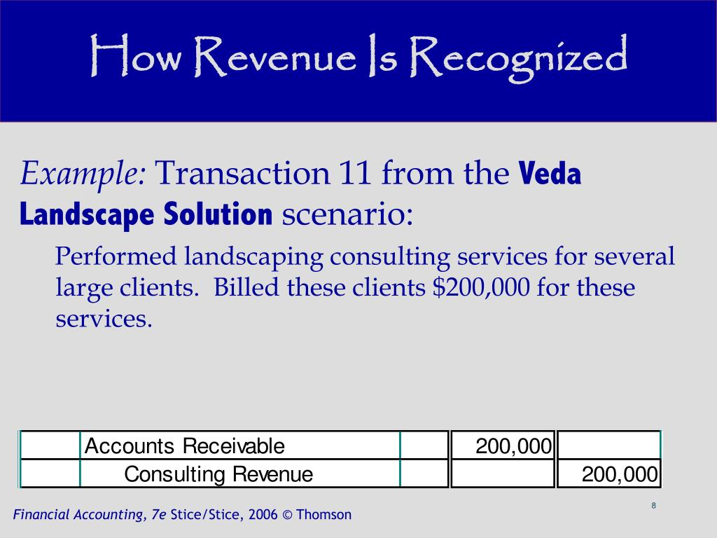 How Revenue Is Recognized