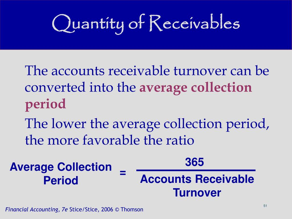 Quantity of Receivables