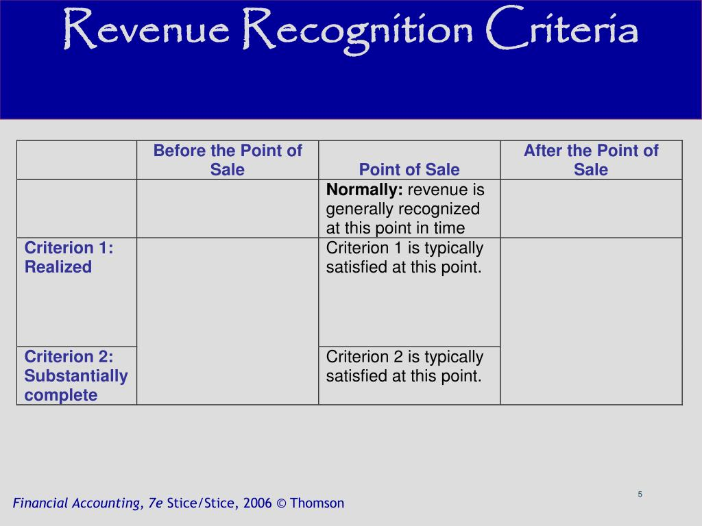 Revenue Recognition Criteria