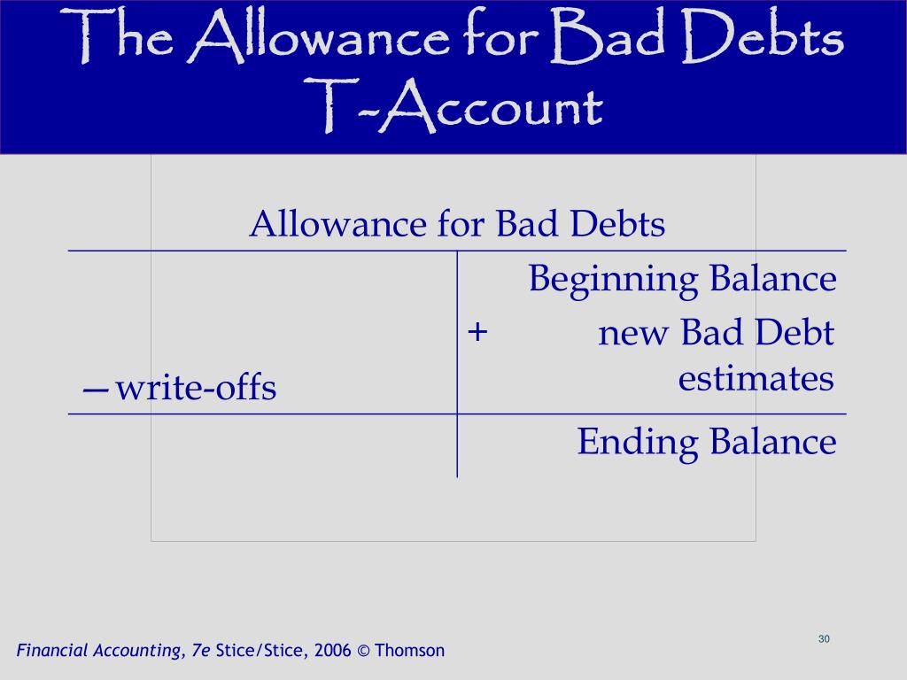 The Allowance for Bad Debts