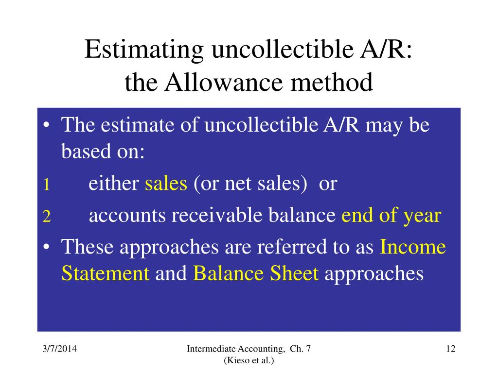 Estimating uncollectible A/R:
