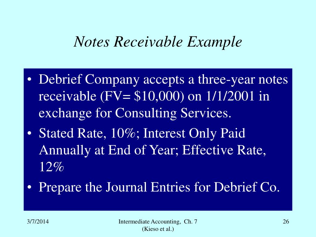 Notes Receivable Example