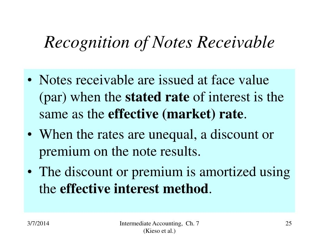 Recognition of Notes Receivable