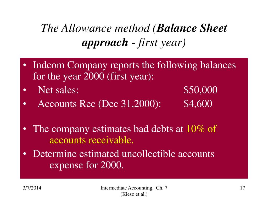 The Allowance method (